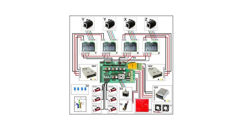 آشنایی با ماشین های سی آن سی یا هدایت عددی با رایانه -۳